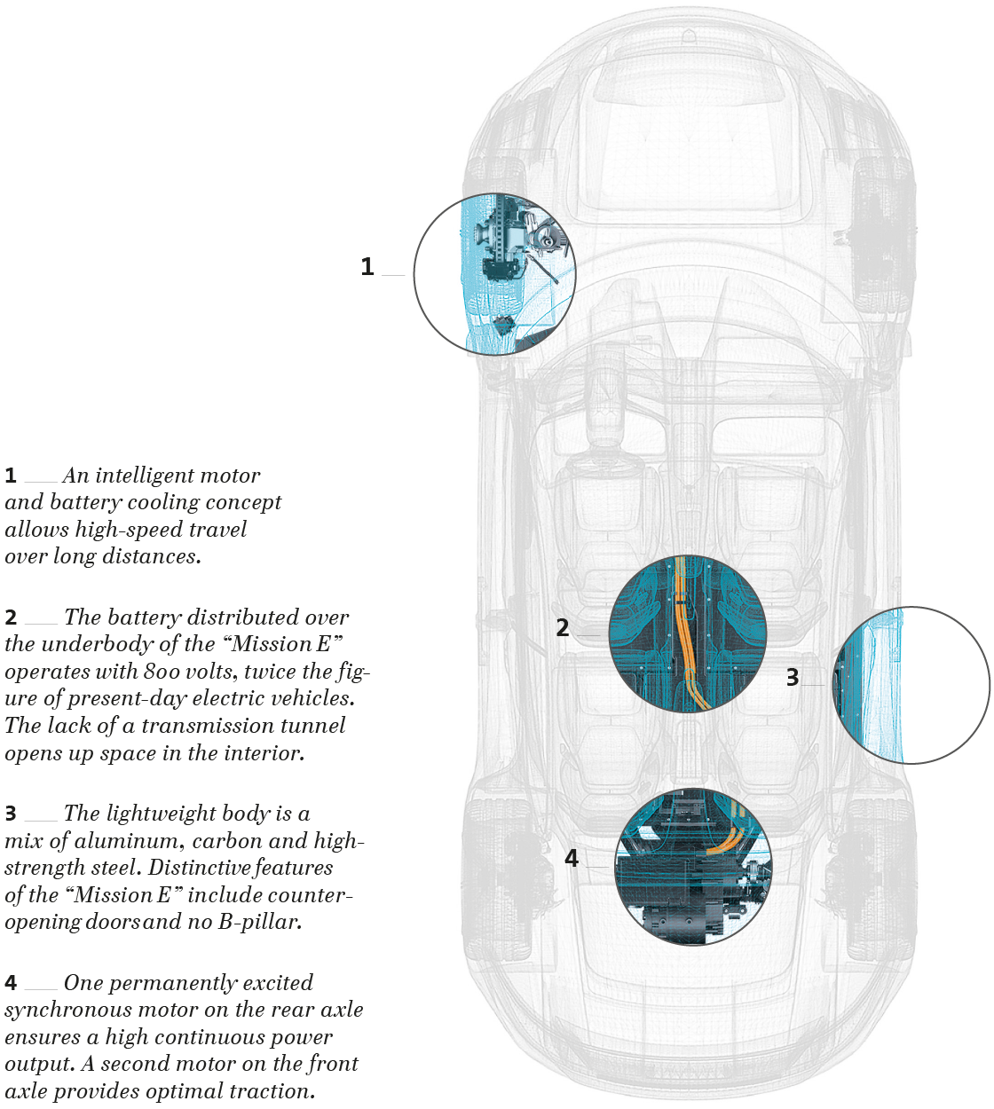 The Mission Volkswagen Group Annual Report 2015 Porsche Engine Cooling Diagram 2 918 Spyder Fuel Consumption In L 100 Km Combined From 31 To 30 Energy Kwh 127 Co2 Emissions G
